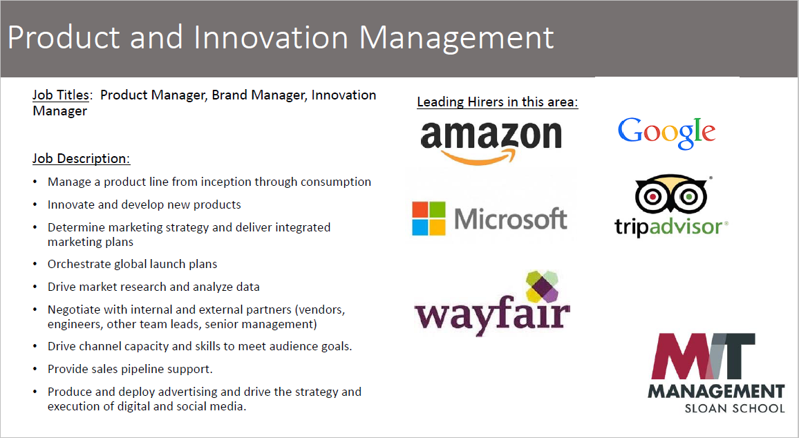 """Week 1  I m delighted to see """"Product and Innovation Management"""" listed as  one of the common career paths of EM Track-ers. I m not the only one that  saw the ... 9a8168df7f2ab"""